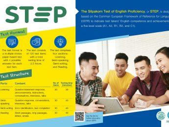 ประชาสัมพันธ์เกี่ยวกับการทดสอบ STEPสำหรับ นศ.ป.ตรี ที่เข้าศึกษาตั้งแต่ปีการศึกษา 2561 เป็นต้นไป